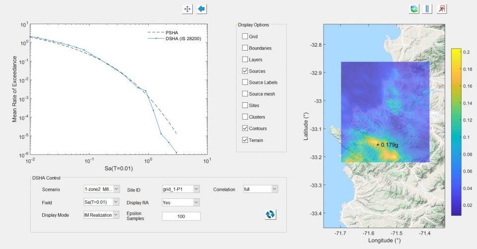 Mapa de PGA (probabilidad de excedencia de 10% en 50 años) para Valparaíso considerando microzonificación sísmica.